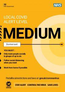 Covid Medium Alert poster