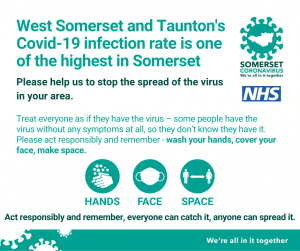 West Somerset high Covid rate poster showing Hands, Face, Space logo and 119 helpline number